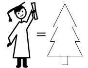 grad equals tree